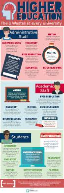 here are the best education infographics education infographics 92