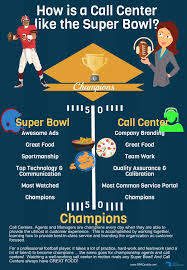 quality assurance how is a call center like the super bowl