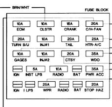 91 camaro rs fuse box 91 wiring diagrams online