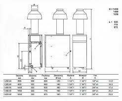 <b>BAXI SLIM</b> 1.230 iN 4E напольный одноконтурный газовый <b>котел</b>