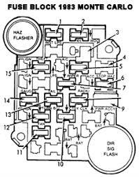 94 k1500 actuator wiring diagram all image wiring diagram 94 Chevy Fuse Box Diagram throttle actuator control module location furthermore chevrolet truck 1995 chevy truck fuse box further 84 chevy 94 chevy fuse block diagram
