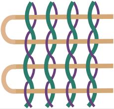 Leno weave - Wikipedia