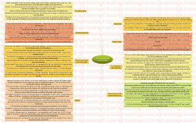 insights ias mindmaps on important current issues for upsc civil insights ias mindmaps on important current issues for upsc civil services exam