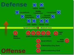 football  big picture and american football on pinterest
