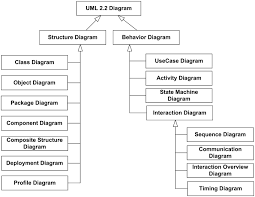 uml   diagrams pnguml   diagrams overview
