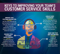 job skills for customer service roy420 tk job skills for customer service