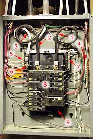how to install a new circuit breaker in a main or sub panel Breaker Panel Wiring Diagram circuit breaker panel anatomy circuit breaker panel wiring diagram