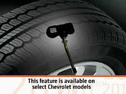 Система контроля <b>давления</b> в шинах – назначение, устройство ...