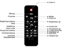 Instructions of <b>Digital Microscope</b> ADSM301