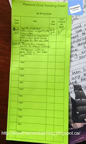 dissertation assessment schematic assessment for learning essay help assessment for learning essay