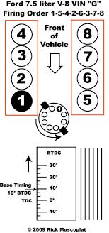 similiar ford 5 4 firing order diagram keywords ford 5 4 firing order diagram likewise ford expedition 4 6 firing