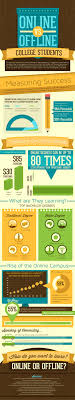 here are the 100 best education infographics education infographics 36