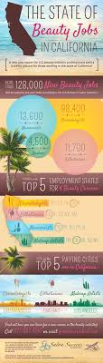 the state of beauty jobs in california infographic salon success ssa cali jobs infographic2