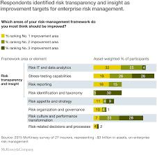 enterprise risk management research papers  enterprise risk management research papers