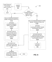 patent us    system and method for correspondent bank    patent drawing