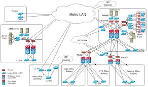 images of detailed network diagram visio   diagramscollection microsoft visio network diagram templates pictures