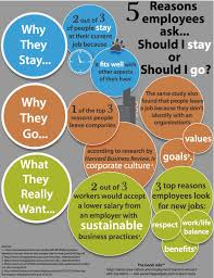 should i stay or should i go infographic the good jobs blog info graphic