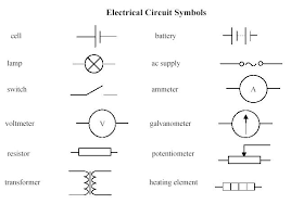 simple electrical circuit diagrams   bbc ks bitesize science    electric circuits ib physics stuff