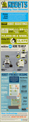 meet the robots reading your resume robot resume infographic