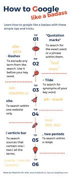 how to search for the right jobs job hunting diy medium what have i found