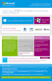 microsoft innovation center lahore internship program batch  attach the updated resume highlighting the development skills and brief about the idea you want to transform into reality don t forget to attach mva