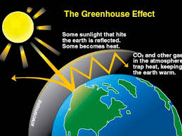 paragraph on greenhouse effect presentation software that inspires haiku deck