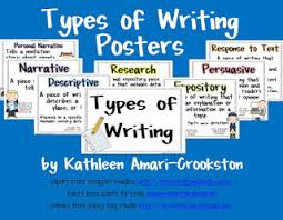 what are the different types of essay writing objective to resume  different types of expository writing