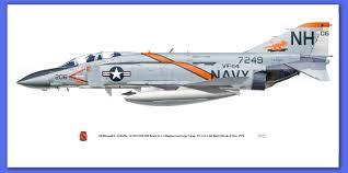 McDonnell Douglas F-4 Phantom IIN (interceptor y cazabombardero supersónico, biplaza, bimotor y de largo alcance USA) Images?q=tbn:ANd9GcQUXWhQGkNNQgcHngRjsklWJ3NjmgTsMVKyp0es3_QXWRyqM18t