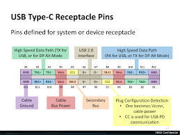 usb and type c the only stuff at ces that everyone is going the pin layout of a usb type c cable eight pins are dedicated to acircmiddot enlarge the pin layout of a usb