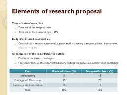 Elements of research proposal Bibliography References     Related documents to be consulted studies