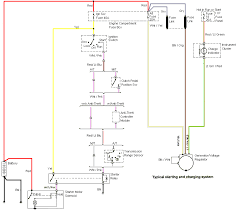 mustang fuse wiring diagrams vehicle repair aftermarket alternator wiring diagram