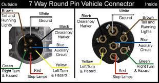 trailer connector wiring diagram 7 way trailer 7 way rv flat blade trailer side wiring diagram wiring diagram on trailer connector wiring diagram
