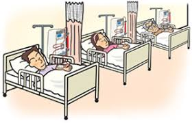 「血液透析」の画像検索結果