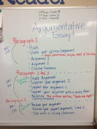 th th spent the rest of class working on our argumentative essay went over tips and tricks for improving our academic writing also learned that a group essay
