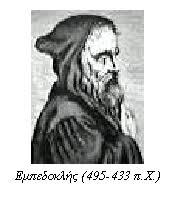 Image result for εμπεδοκλής