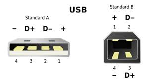 Charging Batteries From a USB Port – Battery University