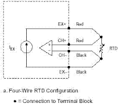 how do i connect 2 3 and 4 wire rtds to my data acquisition card 4 wire connect