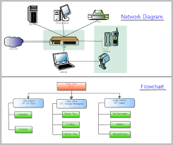 draw anywhere   easy online diagramming  flow chart