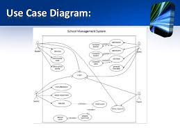 school management system pptadopted methodology    use case diagram