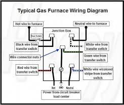 goodman gas furnace thermostat wiring diagram wiring diagram heat pump thermostat wiring chart diagram hvac heating cooling