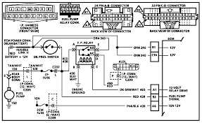 1984 chevy truck radio wiring diagram images chevy 1500 wiring diagram also 1969 camaro ignition wiring on 86 corvette radio