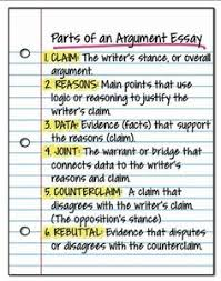constructed response breastfeeding and teaching on pinterest argument writing   i like this particular image