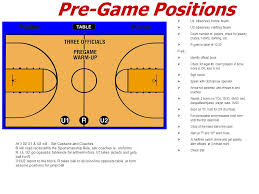 national federation of state high school associations basketball    pre game positions u observes home team u observes  ing team count number of players