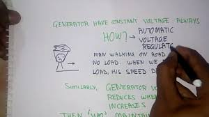 <b>AUTOMATIC VOLTAGE REGULATOR</b>/ <b>AVR</b> ,ITS WORKING - YouTube