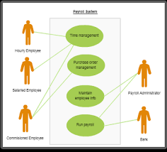 diagram examples drawn using creately   createlyuse case diagram example