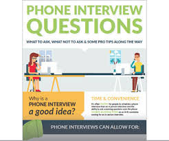interviews  recruiting brief questions to ask amp avoid during a phone interview