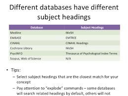 Medline MeSH subject headings