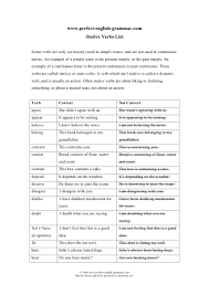 stative verbs list