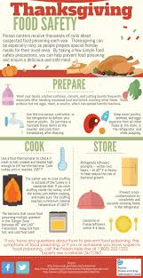 thanksgiving food safety tips food safety infographic