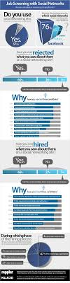 17 best images about infographics about job search recruiting on recruiters use social networks to screen candidates this is why you should always be mindful of what you post on social networking sites